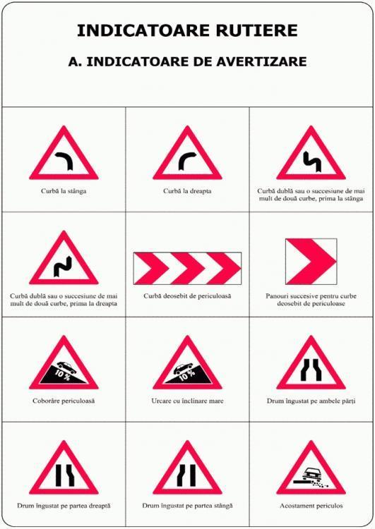 1-indicatoare-avertizare.thumb.jpg.66790