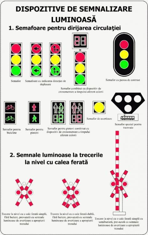 25-semnalizare-luminoasa.thumb.jpg.80dd8
