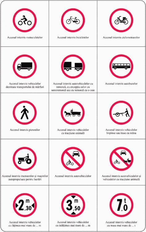 6-indicatoare-interzicere-restrictie.thu