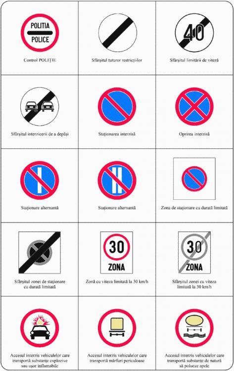 8-indicatoare-interzicere-restrictie.thu