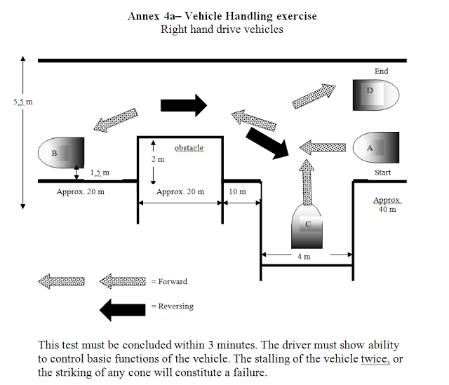 Vehicle Handling exercise Right hand drive vehicles.PNG