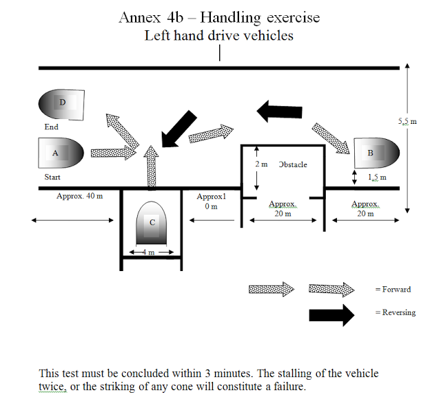 Handling exercise Left hand drive vehicles.PNG