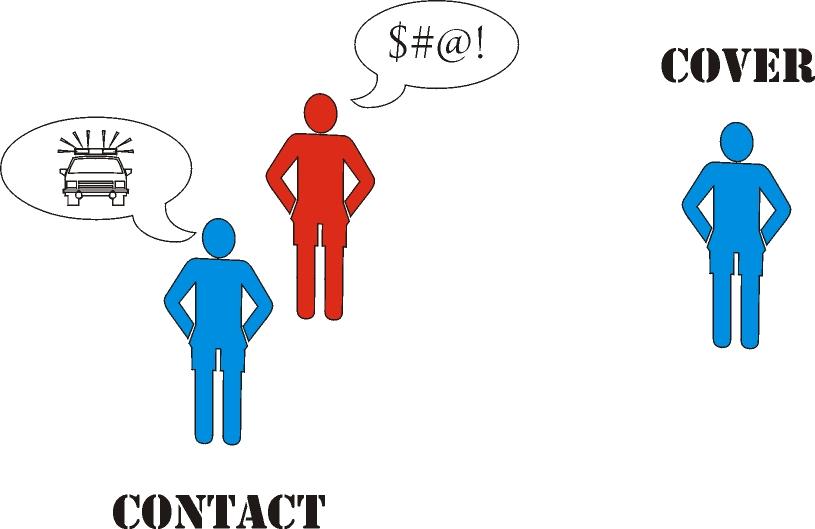 Asigurarea sau acoperirea partenerului la contactul cu suspectii
