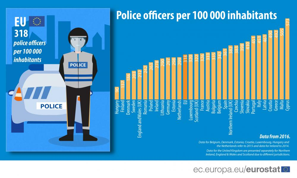 Police_officers-eurostat.jpg